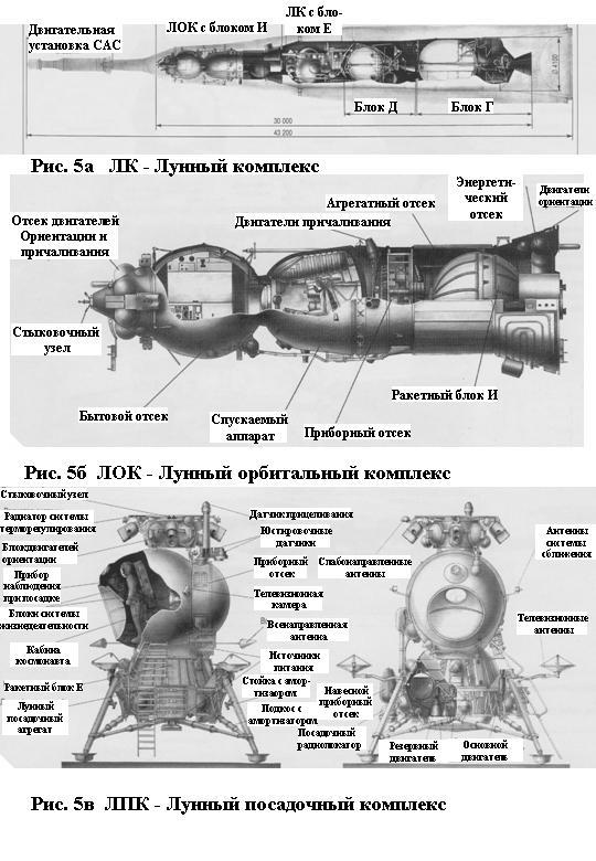 Ваз 2113 блок схема автомобиля ваз